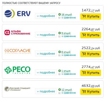 лучшие цены на страховки в Таиланд