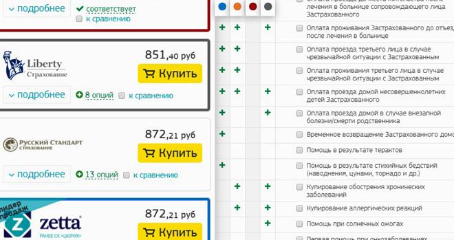 http://asiagood.ru/wp-content/uploads/2016/10/sravnenie-strahovok-1.jpg