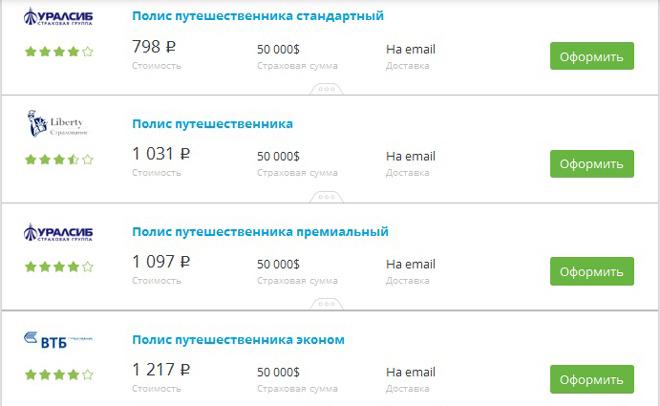 результаты Sravni