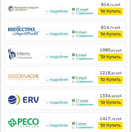 сравнение цен на страховки во Вьетнам
