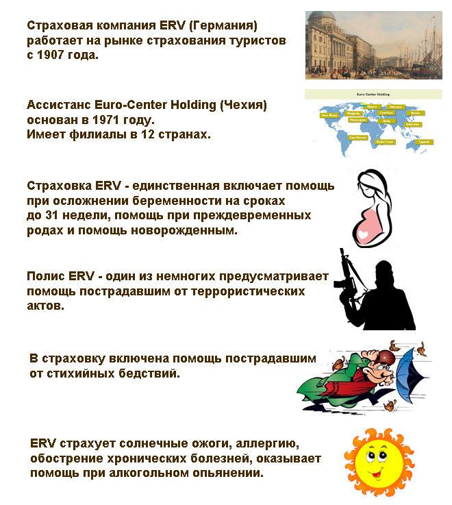 особенности полиса ERV для Черногории