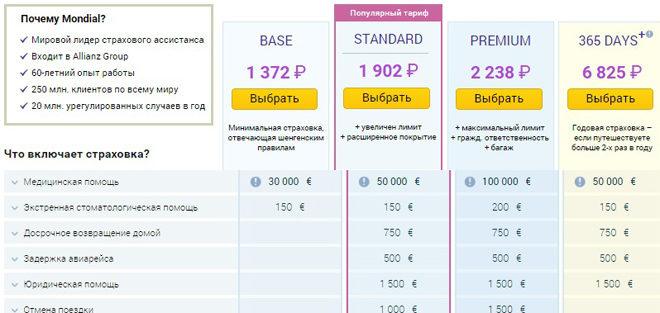 тарифы Allianz