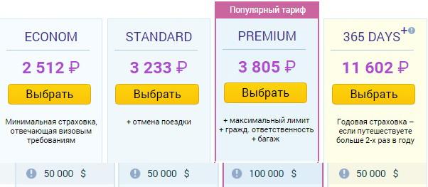 стоимость полиса Allianz для США